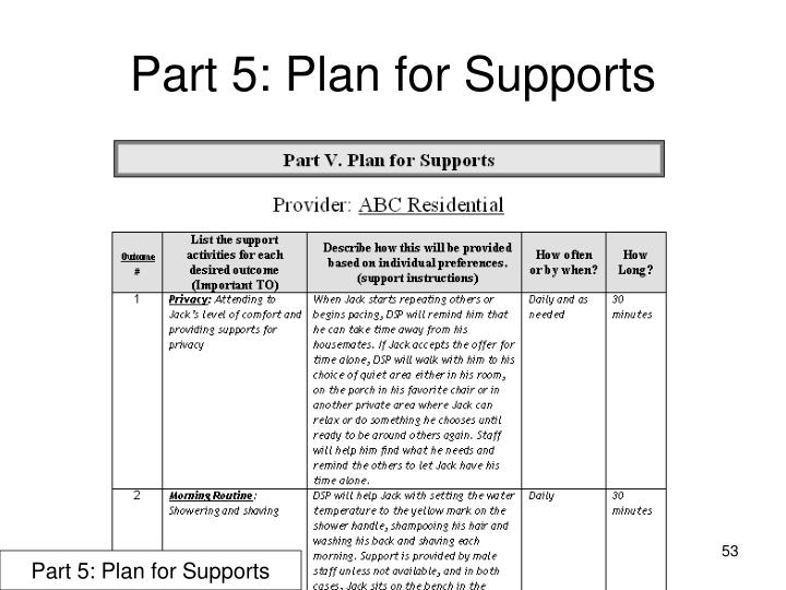 Part 5: Plan for Supports