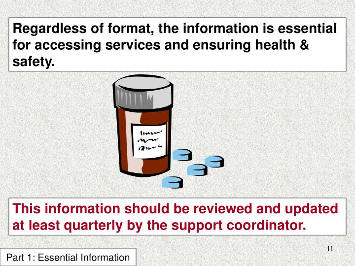 Regardless of format, the information is essential for accessing services and ensuring health & safety.
