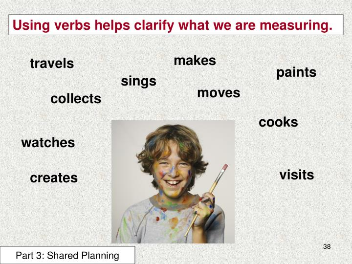 Using verbs helps clarify what we are measuring.