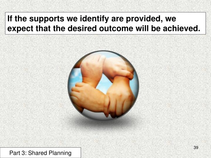 If the supports we identify are provided, we expect that the desired outcome will be achieved.
