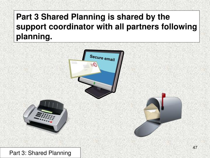 Part 3 Shared Planning is shared by the support coordinator with all partners following planning.