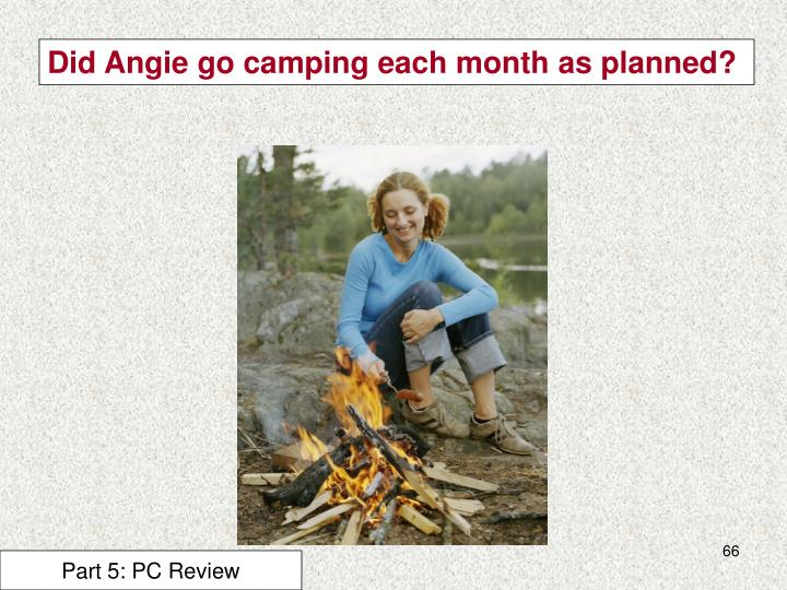 Did Angie go camping each month as planned?