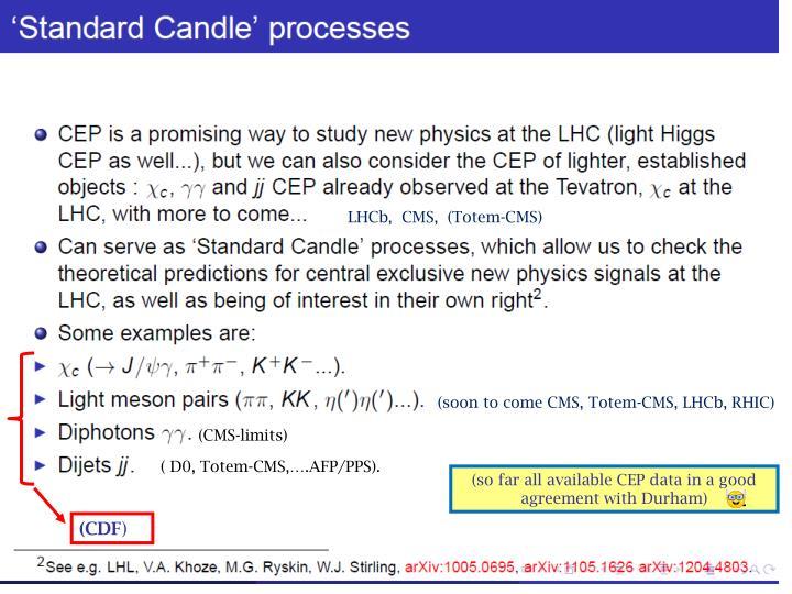 LHCb,  CMS,  (Totem-CMS)