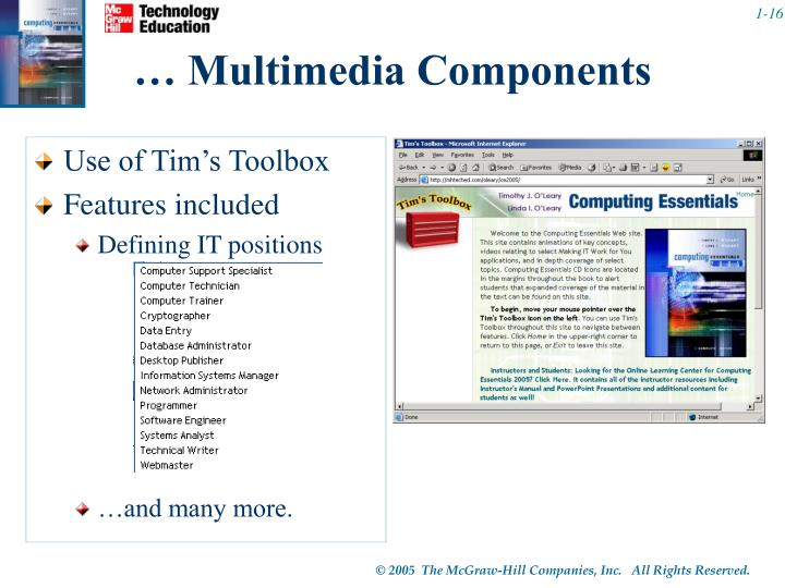 … Multimedia Components