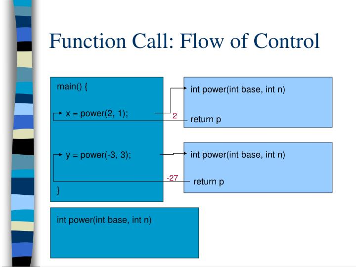 Function Call: Flow of Control