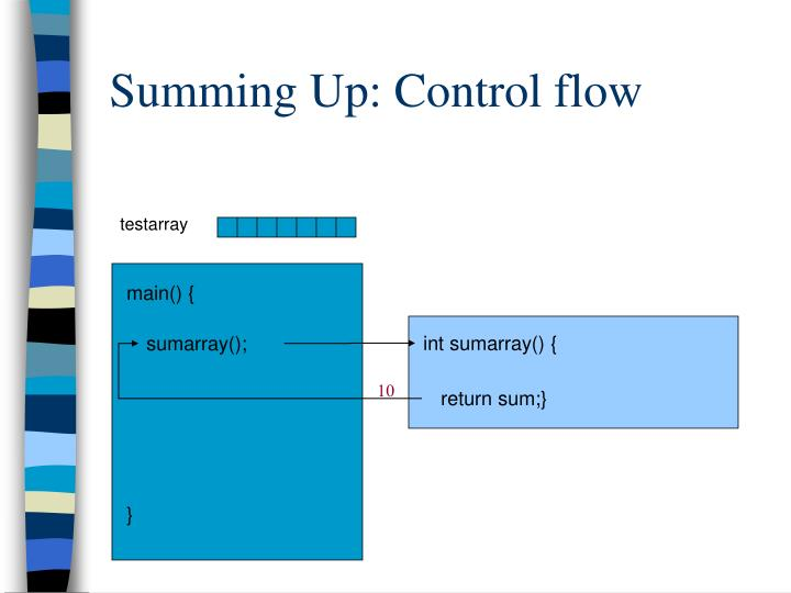 Summing Up: Control flow