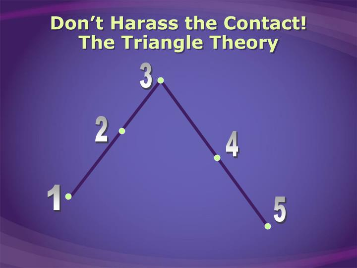 Don't Harass the Contact!