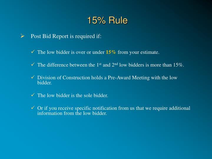 15% Rule