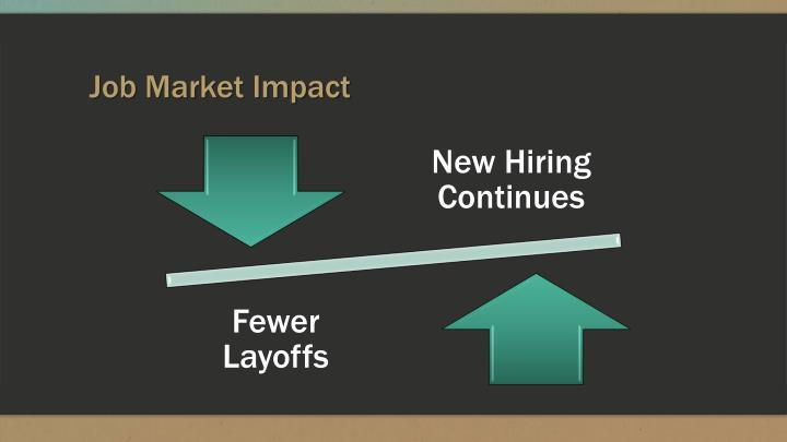 Job Market Impact