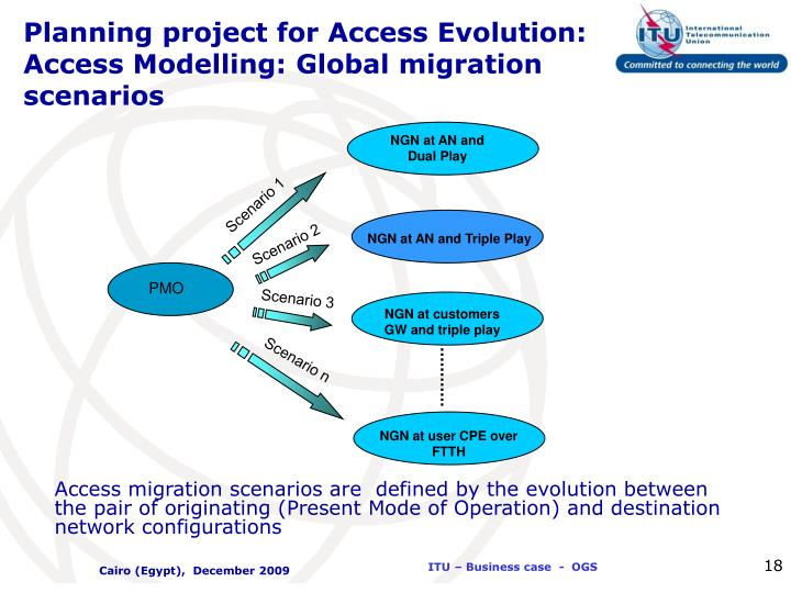 Planning project for Access Evolution: Access Modelling: Global migration scenarios