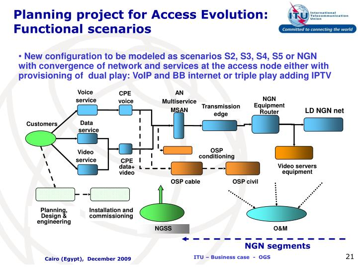 Planning project for Access Evolution: Functional scenarios
