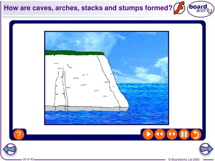 How are caves, arches, stacks and stumps formed?