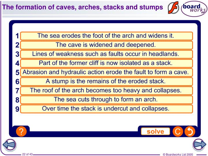 The formation of caves, arches, stacks and stumps