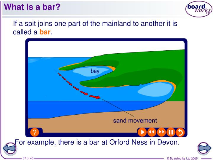 What is a bar?