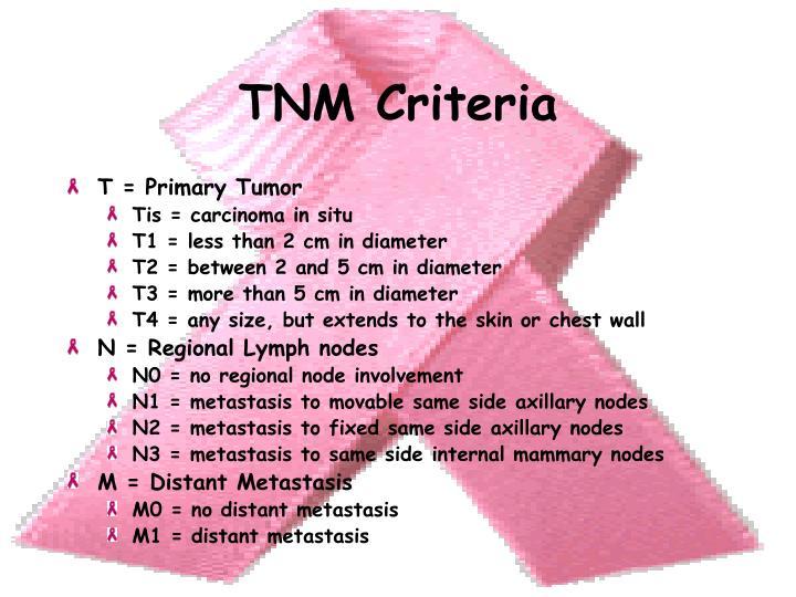 TNM Criteria