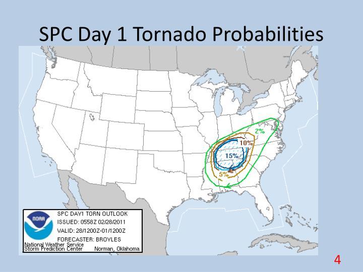 SPC Day 1 Tornado Probabilities