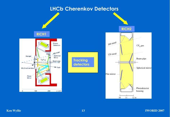 LHCb Cherenkov Detectors