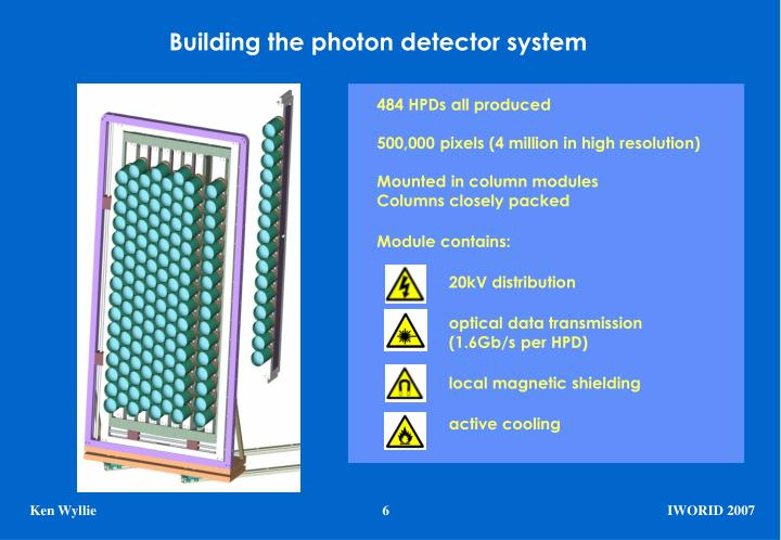 Building the photon detector system