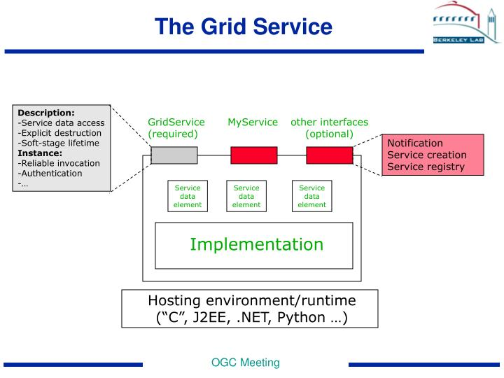 The Grid Service