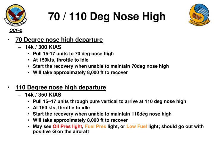 70 / 110 Deg Nose High