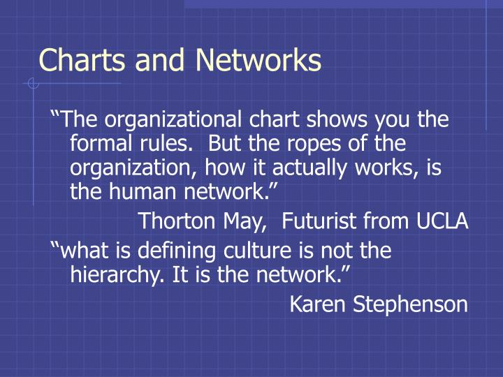 Charts and Networks