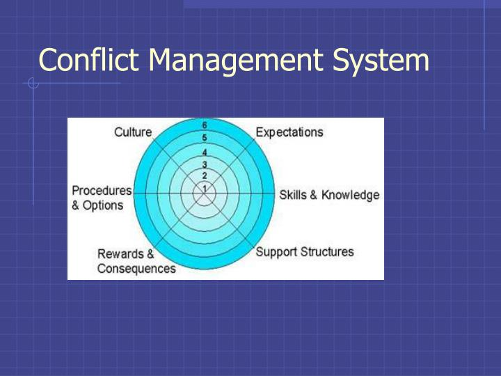 Conflict Management System