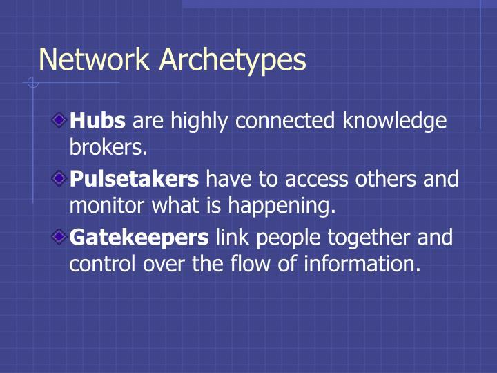 Network Archetypes