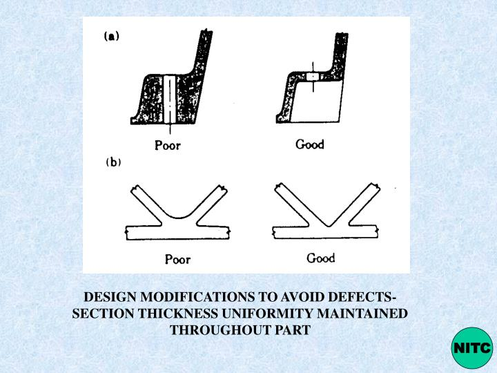 DESIGN MODIFICATIONS TO AVOID DEFECTS-