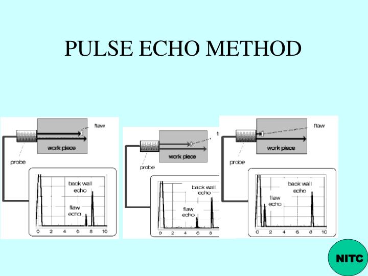 PULSE ECHO METHOD