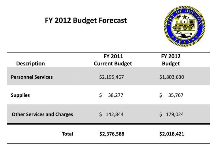 FY 2012 Budget Forecast