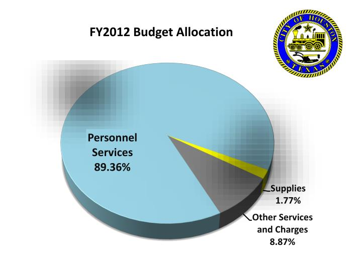 FY2012 Budget Allocation