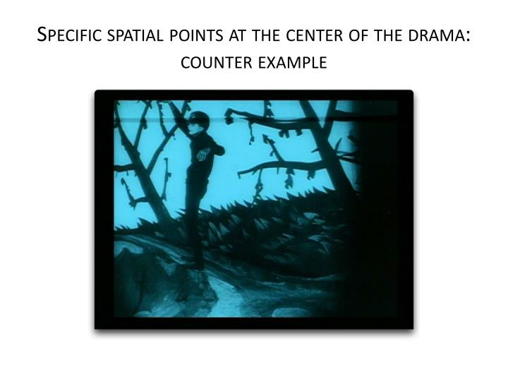 Specific spatial points at the center of the drama: counter example