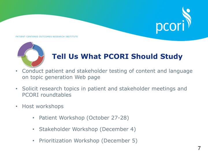 Tell Us What PCORI Should Study