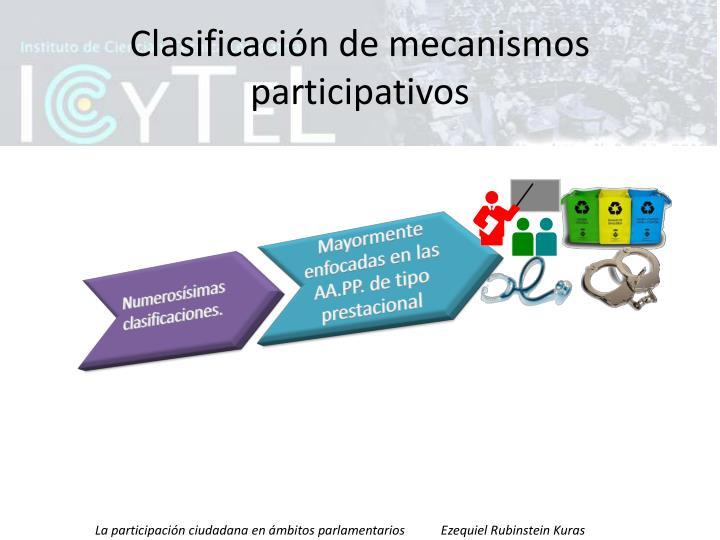Clasificación de mecanismos participativos