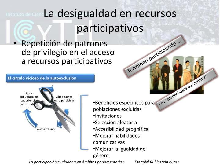 La desigualdad en recursos participativos