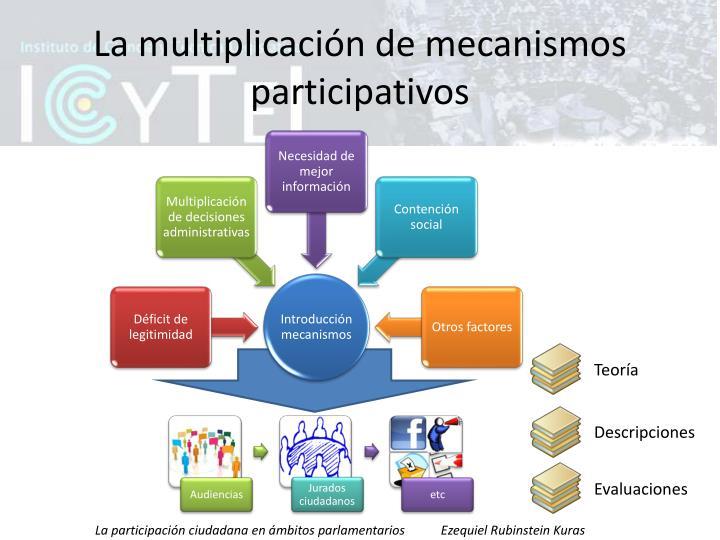 La multiplicación de mecanismos participativos