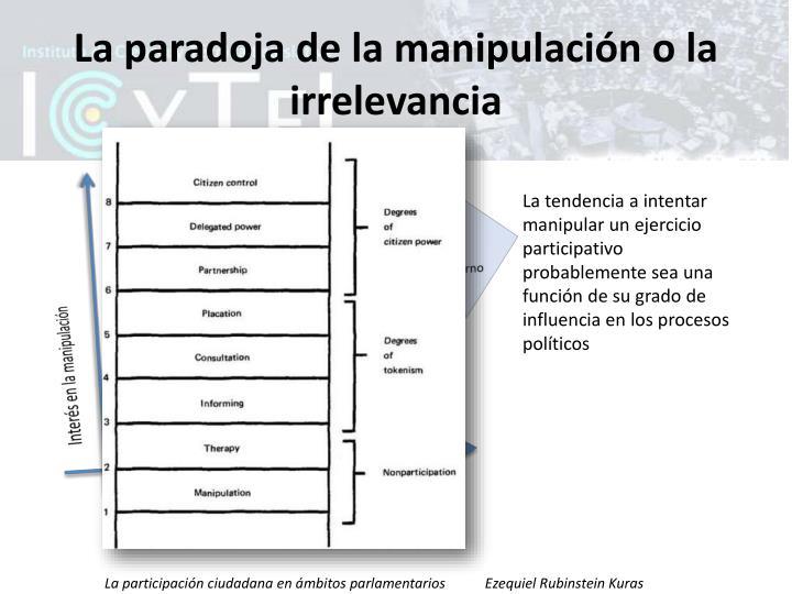 La paradoja de la manipulación o la irrelevancia