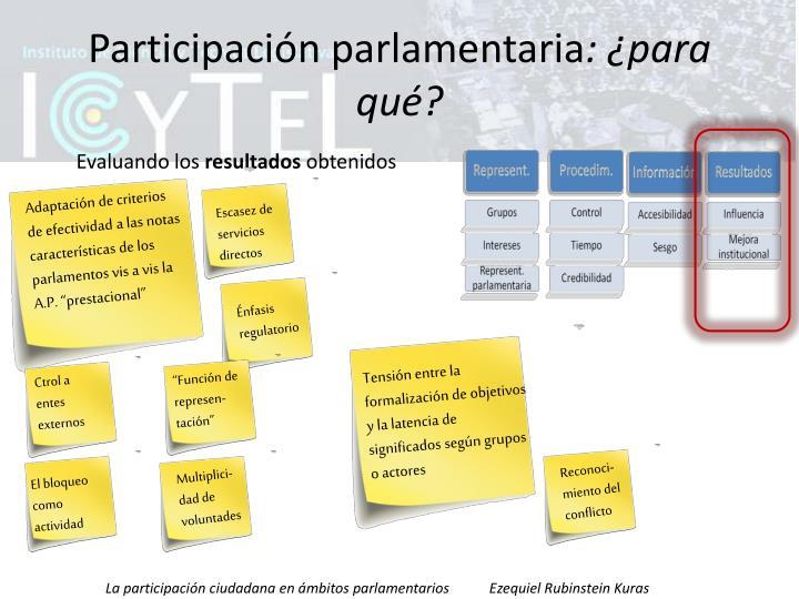 Participación parlamentaria