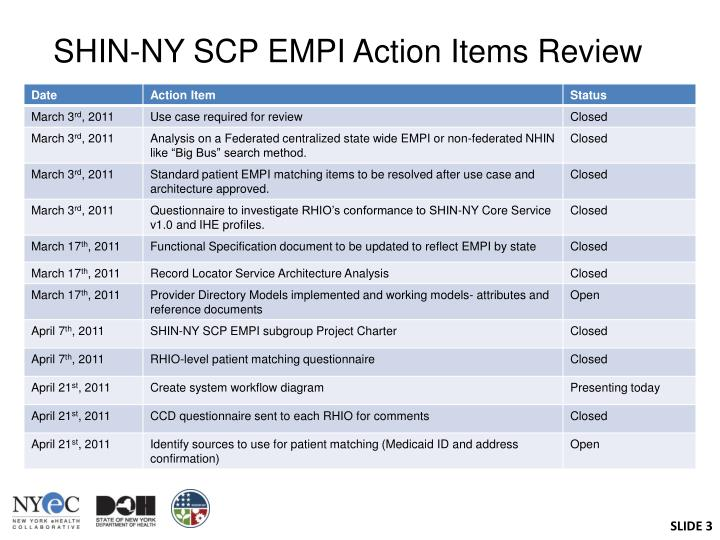 SHIN-NY SCP EMPI Action Items Review