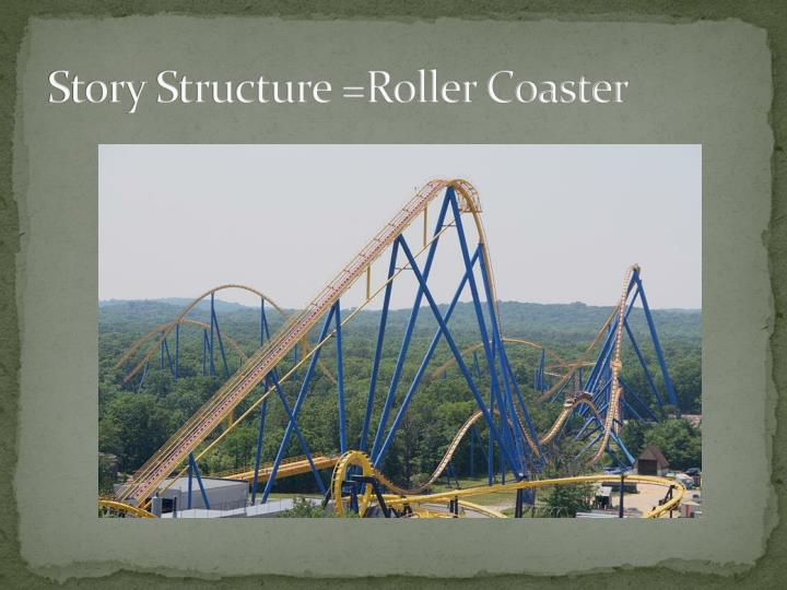 Story structure roller coaster