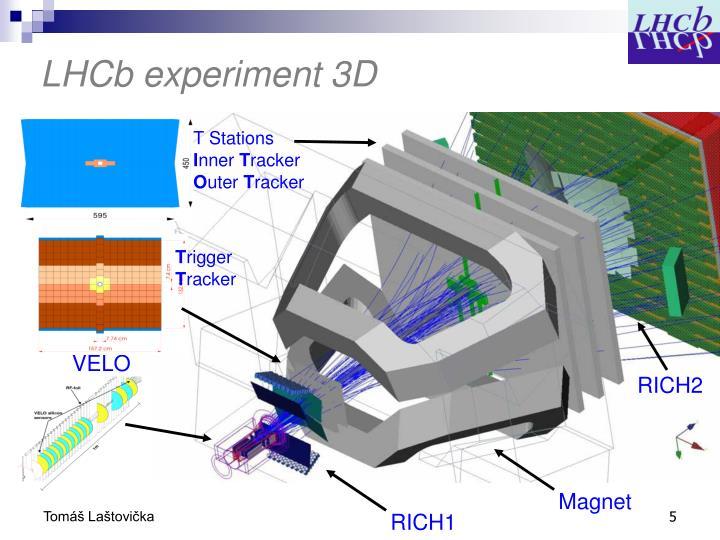 LHCb experiment 3D