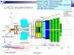 lhcb experiment1