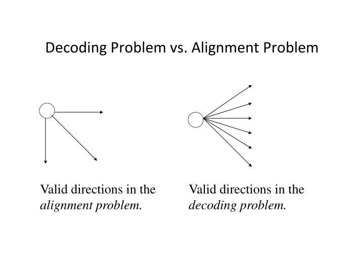 Decoding Problem vs. Alignment Problem