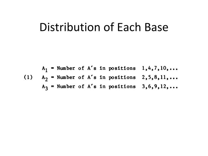 Distribution of Each Base