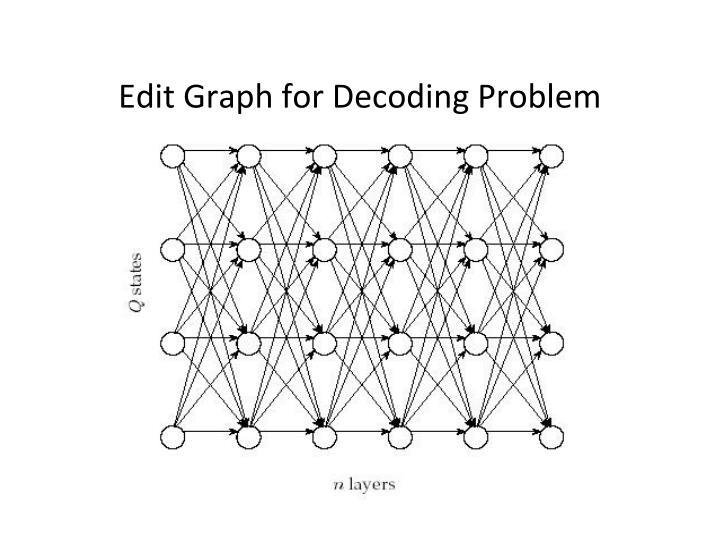 Edit Graph for Decoding Problem