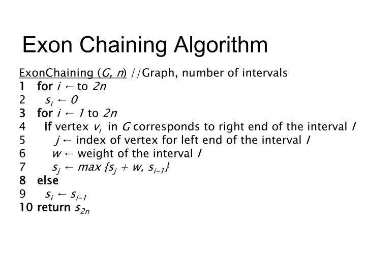 Exon Chaining Algorithm