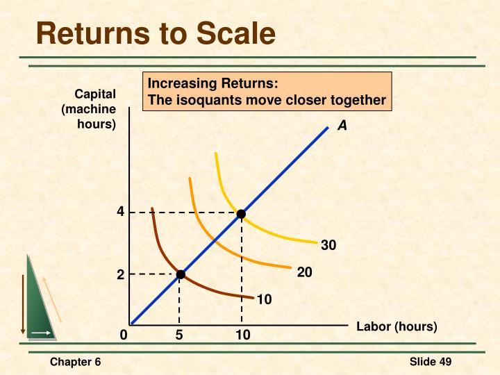 Increasing Returns: