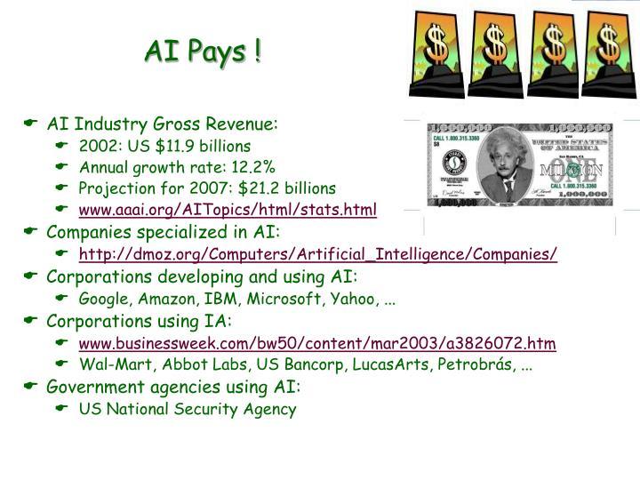 AI Pays !