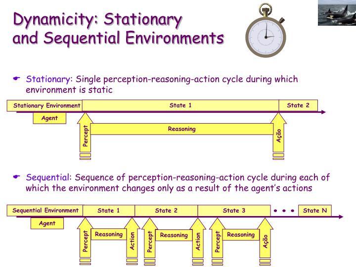 Dynamicity: Stationary