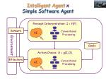 intelligent agent x simple software agent